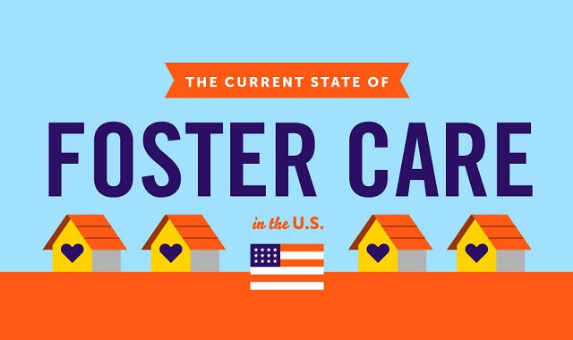 The Current State of Foster Care in the U.S