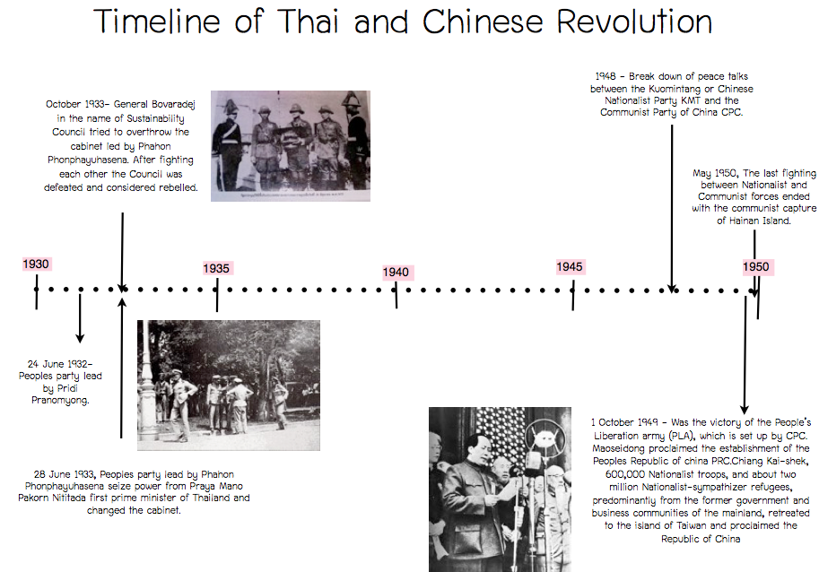 annotated bibliography the chinese revolution Spector annotated bibliography spector  constant invasion by the chinese found a vietnam in constant  led by ho chi minh began a revolution to remove their .