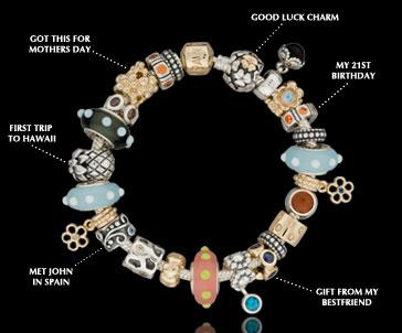 Pandora Bracelet And Charms4