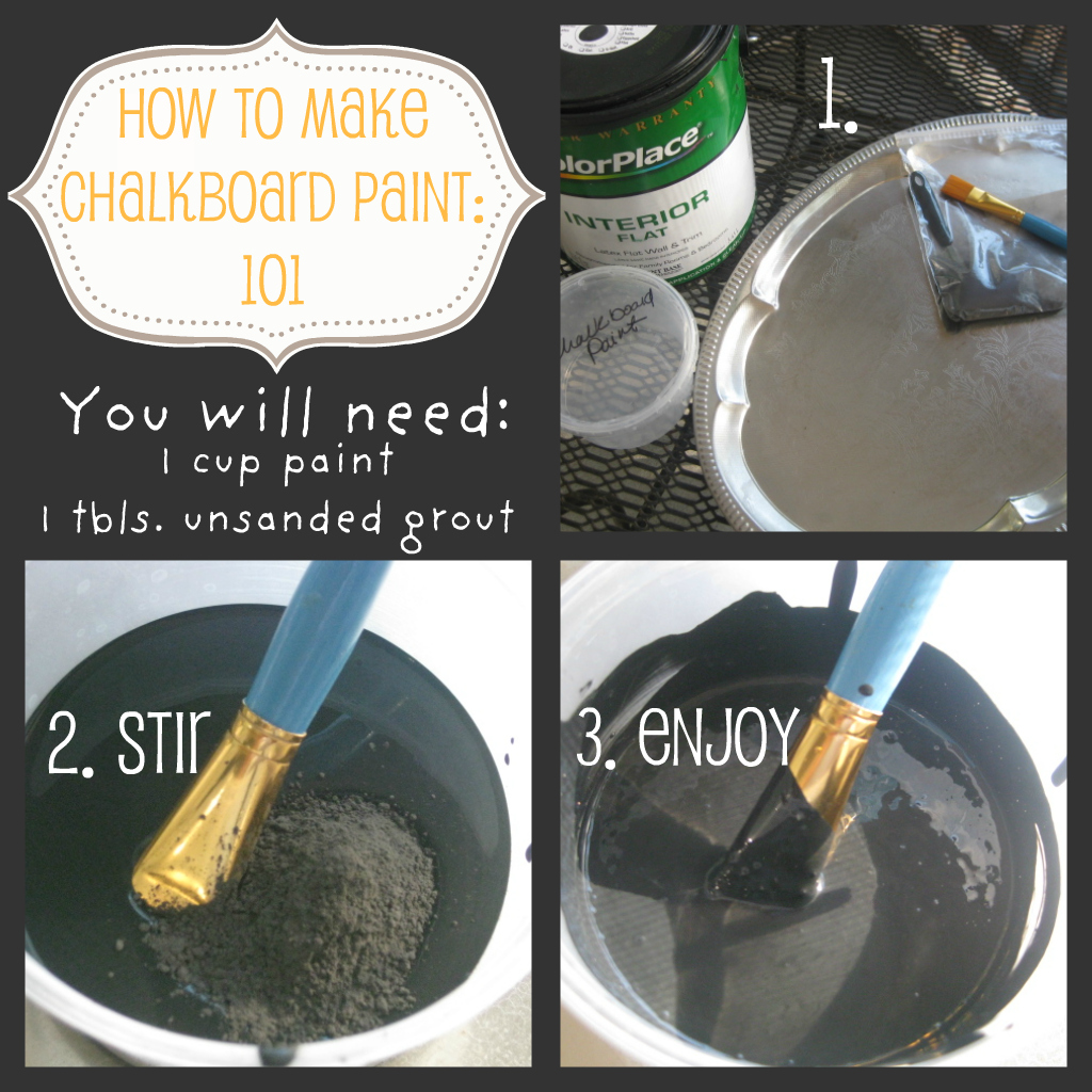 Loving This Crazy Life Diy Chalkboard Paint Chalkboard