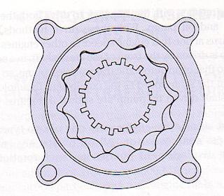 Gambar Pompa Oli model Rotor (Trochoid)