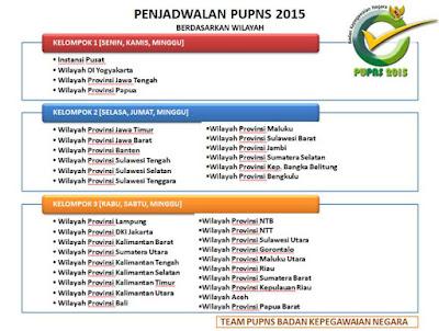 Jadwal PUPNS 2015