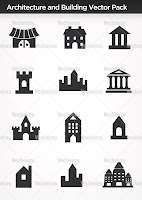 Architecture Types