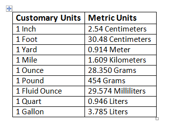 Bro and Sis Math Club: How to Convert Metric Units to Customary Units