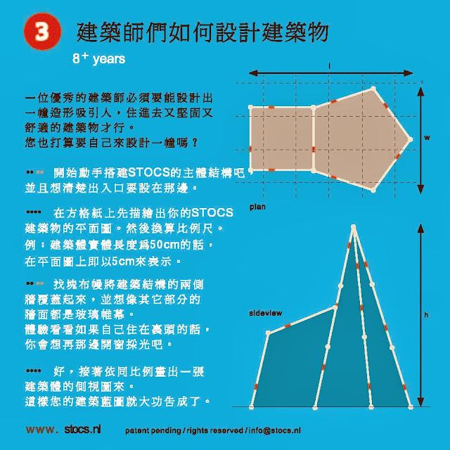 STOCS 建築師如何設計建築物?