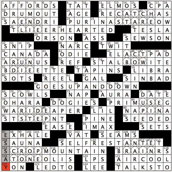 Intimidating look crossword answer