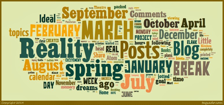myidealreality.blogspot.com