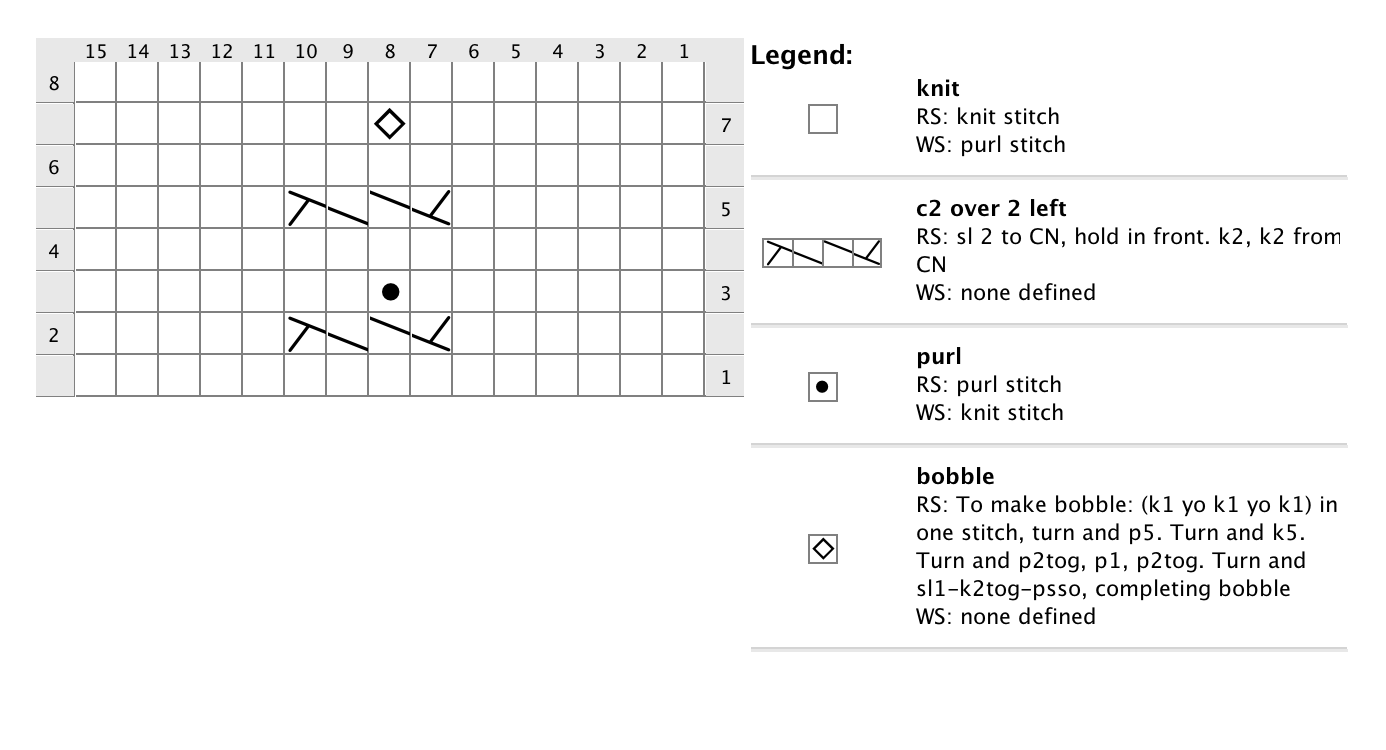 White Horse Knitting Generating Charts For Knitting Patterns Part 1