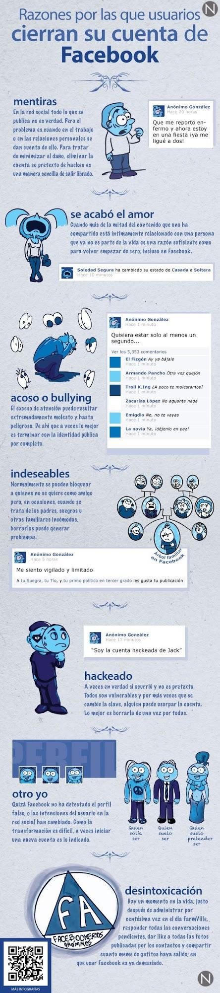 infografía por qué abandonan facebook