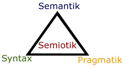 teori-semiotik