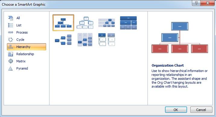 Cara mudah membuat struktur organisasi di microsoft word 2007 ccuart Gallery