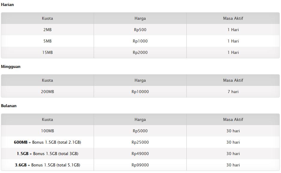 daftar harga paket internet xl hotrod 3g ket kuota paket