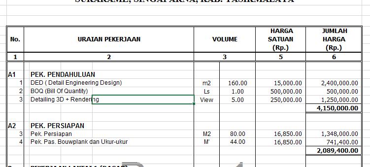 Kegunaan dan fungsi bill of quantity boq pada rab kegunaan boq thecheapjerseys Image collections
