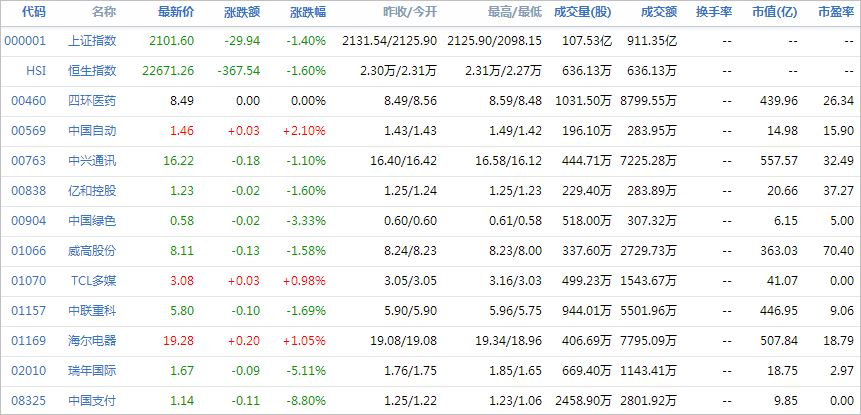 中国株コバンザメ投資ウォッチ銘柄watch20140415