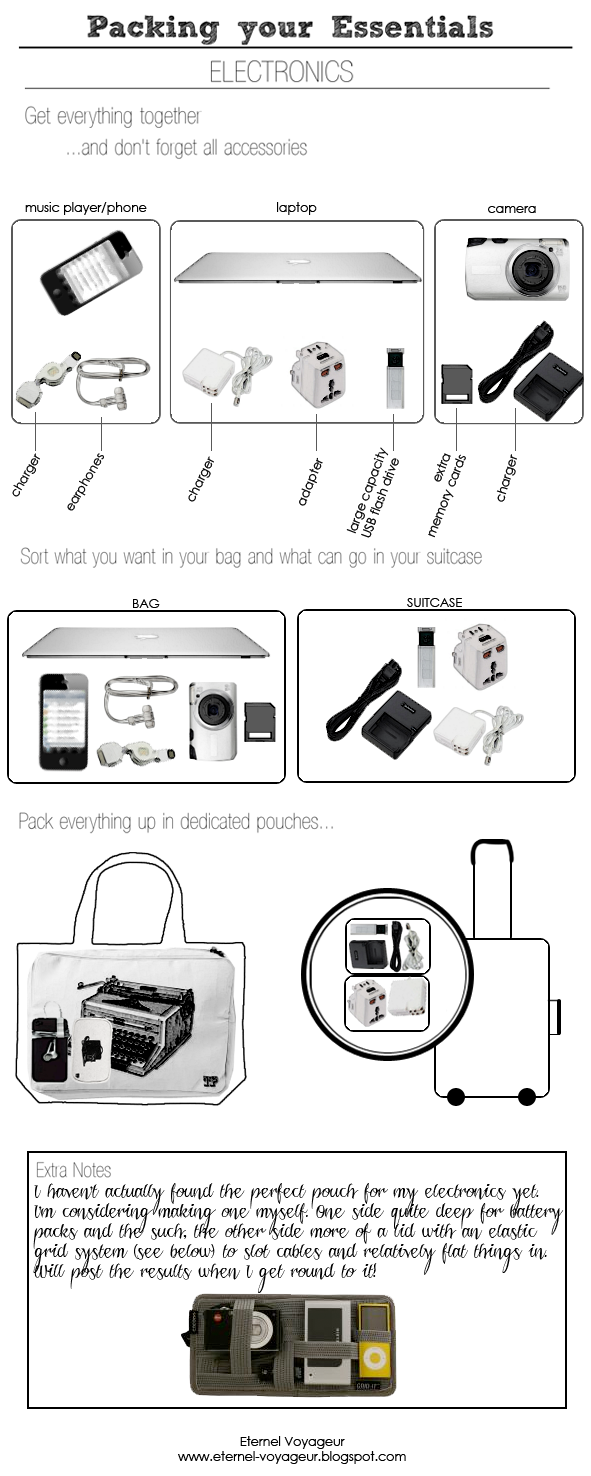 essential electronics packing guide