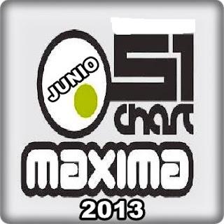 VA – Maxima FM – Chart 51 del 1 al 7 de Junio [2013]