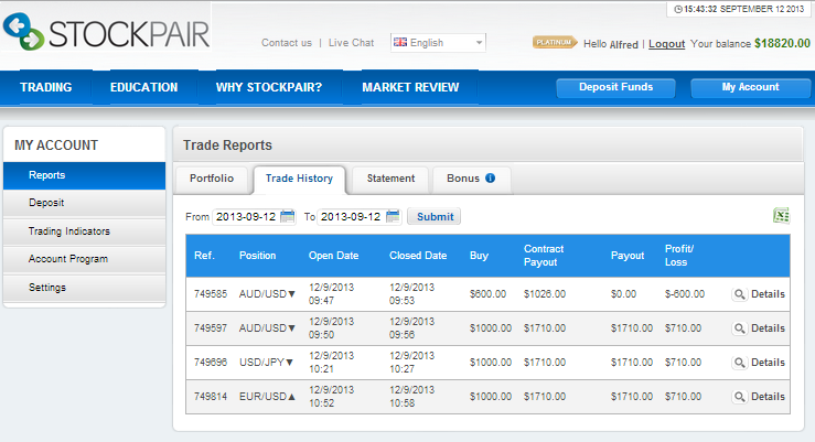 1 minute binary options brokers