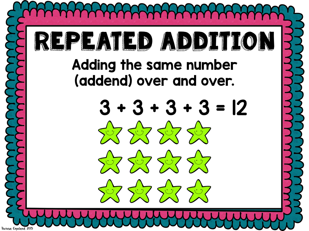 Repeated Addition Diagrams Trusted Wiring Diagram