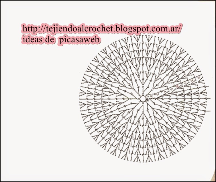 PATRONES - CROCHET - GANCHILLO - GRAFICOS: COMO EMPEZAR A TEJER UN ...