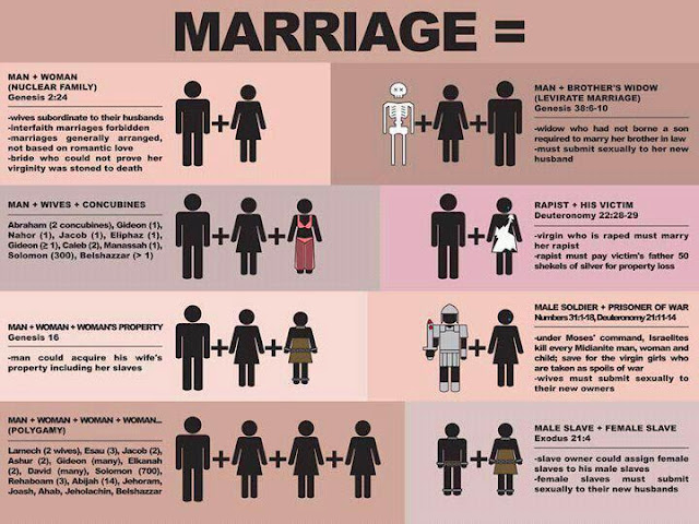 reasons why gay marriage should be legal essay reasons why gay marriage should be legal essay
