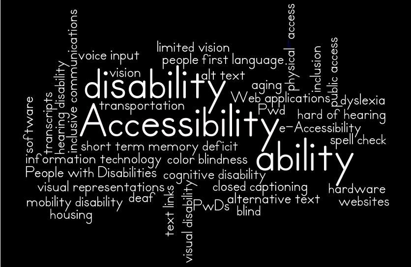 understand physical disability To increase understanding and acceptance of people with disabilities, teachers  should include lessons and activities about disabilities in the.