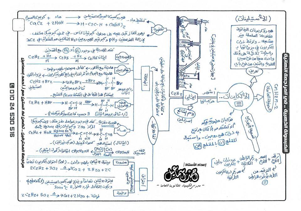 كيمياء عضوية تالتة ثانوي