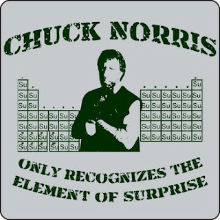 Chuck On Pinterest Chuck Norris Chuck Norris Facts And