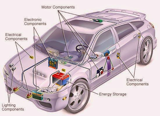 electrical engineering world electrical system of car