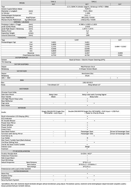 Spesifikasi Lengkap Honda Mobilio 2014