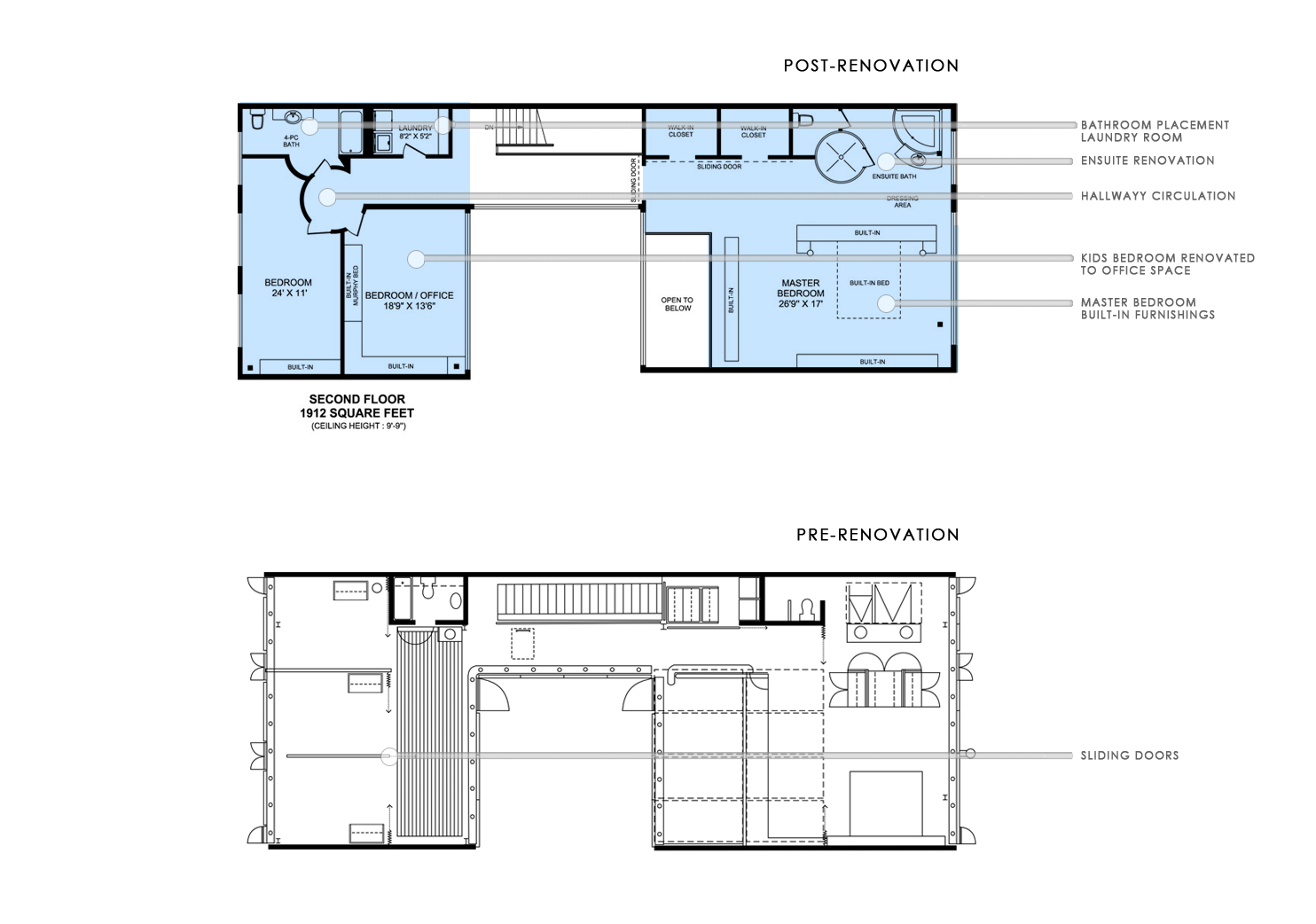 Great Second Floor Plan With Plan Rnovation Maison