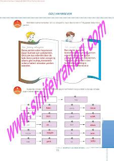 6.Sinif  Turkce Doku Yayinlari Ogrenci Calisma Kitabi Sayfa 19