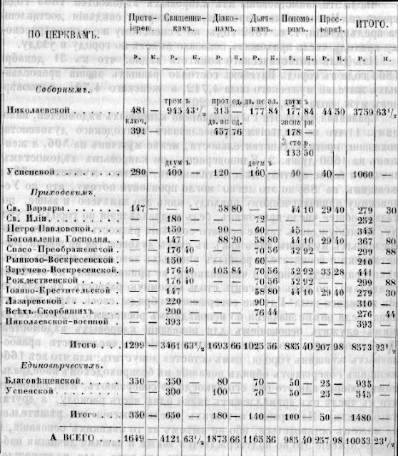 Больничный лист купить официально в Павловском Посаде медицинский центр