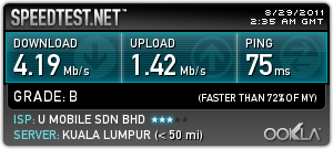 Speed Test in Subang area
