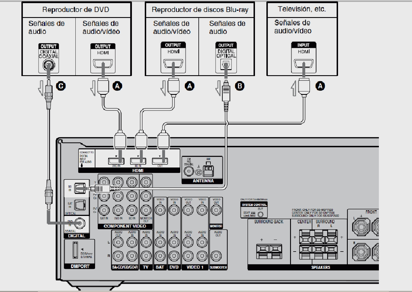 sony muteki 7.2 manual pdf