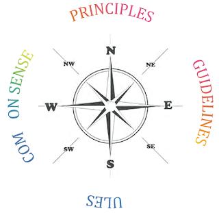 Principles, guidelines, (r)ules, com(m)on sense