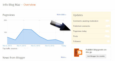 How To Increase Page views On Your Blog | tonyisright.blogspot.com