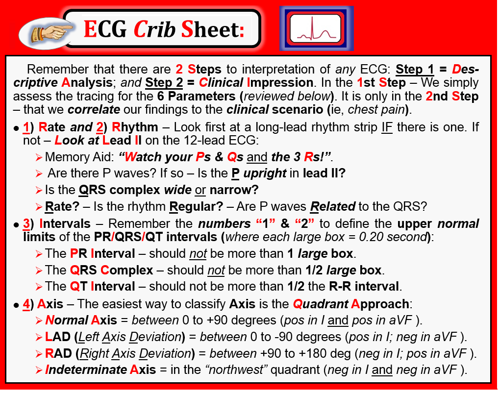 ECG Interpretation: ECG Blog #93 (Basic Concepts-6) – Systematic ...
