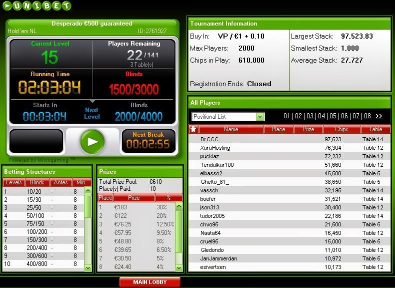 Unibet Poker Games Screen