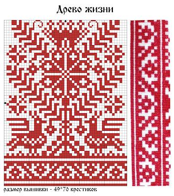 Символы у славян в вышивке