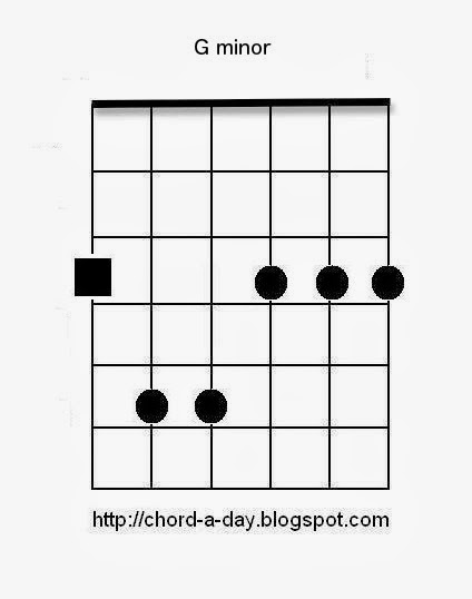 A New Guitar Chord Every Day: G minor guitar chord