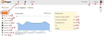 Mengenal menu pada dashboard blogger di blogspot