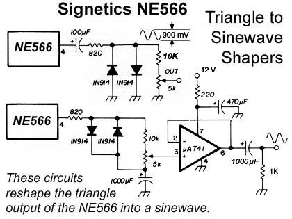 ne566 function generator circuit diagram