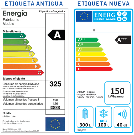 Esehache las nuevas etiquetas energ ticas para for Decibelios aire acondicionado