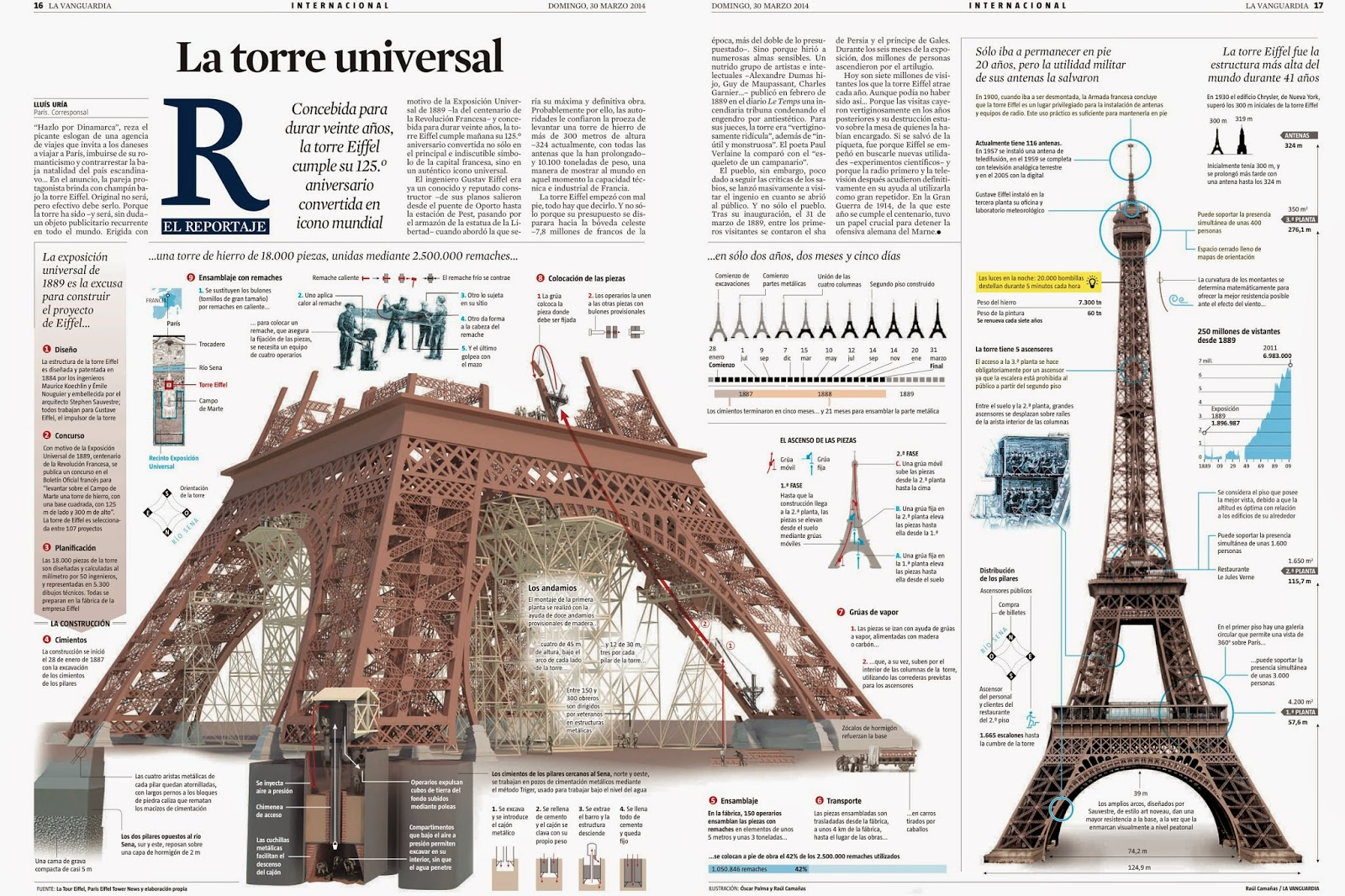 Grafico+torre+eiffel