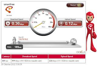SmartFren Speed Test