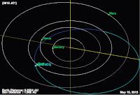 http://sciencythoughts.blogspot.co.uk/2015/05/asteroid-2015-jc1-passes-earth.html