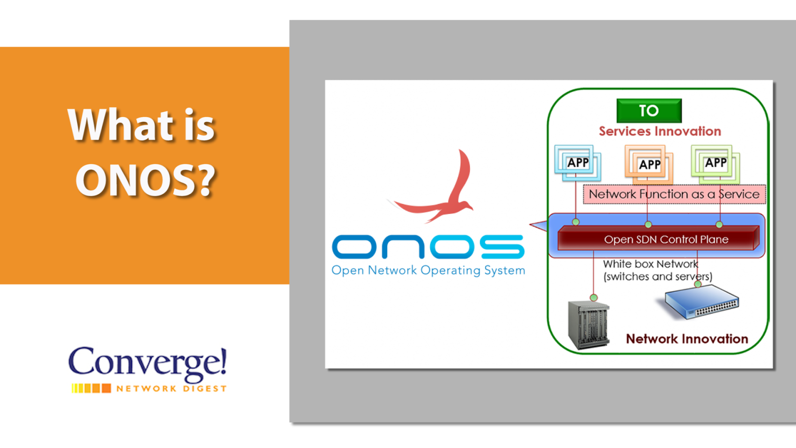 network operating system Definition of network operating system (nos): set of programs that, as a part of an operating system (os), provide file and print services, directory services, and security to computers connected via a network.