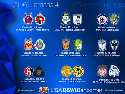 Jornada 4 Liga MX Clausura 2016