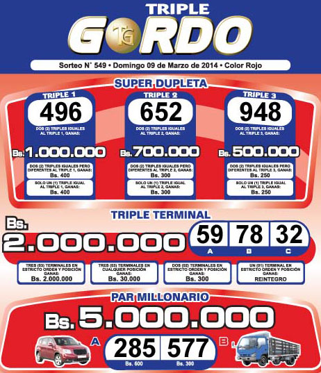 Triple Gordo Sorteo 549