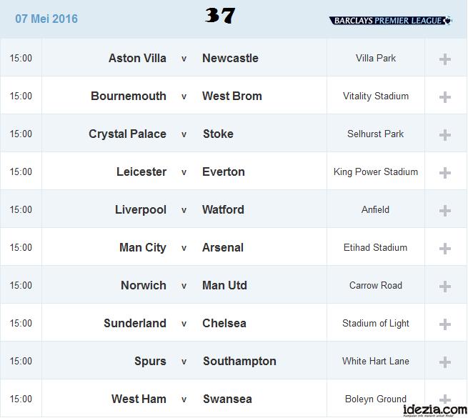 Jadwal Liga Inggris Pekan ke-37 07 Mei 2016